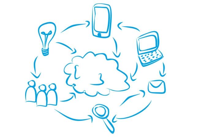 Lee más sobre el artículo ¿Buscas una oportunidad? Internet de las cosas necesitará millones de desarrolladores en 2020