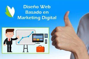 Diseño Web basado en  Marketing Digital para PYMES